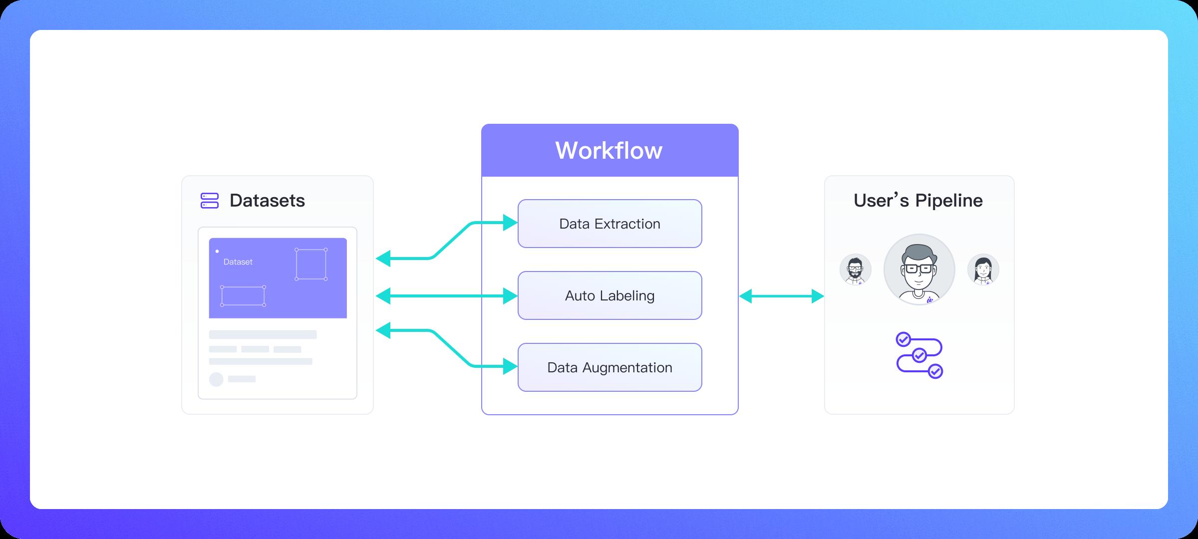 workflow-structure